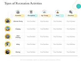 Hospitality Management Industry Types Of Recreation Activities Adventure Racing Ppts Icon