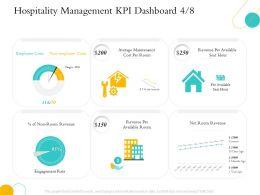 Hospitality Management Kpi Dashboard Average Maintenance Ppts Powerpoint Slides