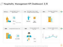 Hospitality Management KPI Dashboard Average Ppt Portfolio Good