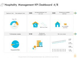 Hospitality Management KPI Dashboard Costs Ppt Gallery Diagrams