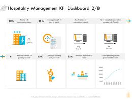 Hospitality Management KPI Dashboard Issues Ppt Example Introduction