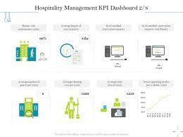Hospitality Management KPI Dashboard M2548 Ppt Powerpoint Presentation Icon Show