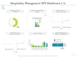 Hospitality Management KPI Dashboard M2549 Ppt Powerpoint Presentation Slides