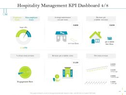 Hospitality Management KPI Dashboard M2550 Ppt Powerpoint Presentation Rules