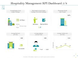 Hospitality Management KPI Dashboard M2551 Ppt Powerpoint Presentation File Inspiration