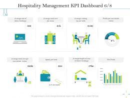 Hospitality Management KPI Dashboard M2552 Ppt Powerpoint Presentation Tips