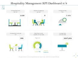 Hospitality Management KPI Dashboard M2554 Ppt Powerpoint Presentation Shapes