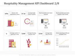 Hospitality Management KPI Dashboard M3213 Ppt Powerpoint Presentation File Icon
