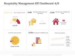 Hospitality Management KPI Dashboard M3215 Ppt Powerpoint Presentation Outline Ideas