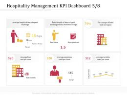 Hospitality Management KPI Dashboard M3216 Ppt Powerpoint Presentation Professional Gallery