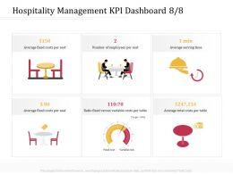Hospitality Management KPI Dashboard M3219 Ppt Powerpoint Presentation Icon Slide