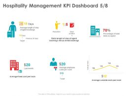 Hospitality Management KPI Dashboard Occupied Ppt Powerpoint Presentation Pictures Structure