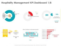 Hospitality Management KPI Dashboard Of Rooms Ppt Powerpoint Presentation Visual Aids Example File