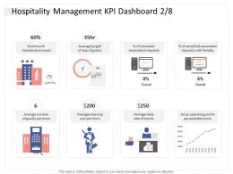 Hospitality Management KPI Dashboard Overall Hospitality Industry Business Plan Ppt Background