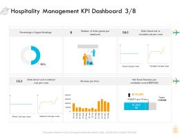 Hospitality Management KPI Dashboard Percentage Ppt Layouts Visuals