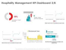 Hospitality Management KPI Dashboard Ratio Ppt Powerpoint Presentation Infographics Infographics