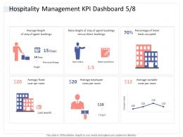 Hospitality Management KPI Dashboard Recruiters Hospitality Industry Business Plan Ppt Structure