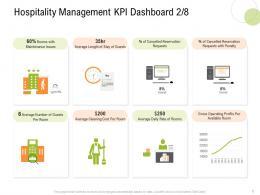 Hospitality Management KPI Dashboard Requests S12 Strategy For Hospitality Management Ppt Icon Tips