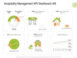 Hospitality Management KPI Dashboard Revenue S14 Strategy For Hospitality Management Ppt Show