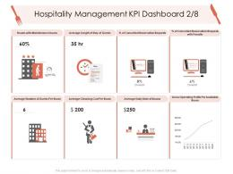 Hospitality Management KPI Dashboard Rooms Hotel Management Industry Ppt Guidelines