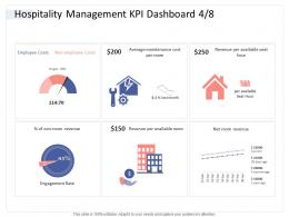 Hospitality Management KPI Dashboard Seat Hospitality Industry Business Plan Ppt Pictures