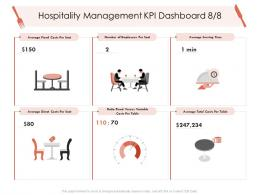 Hospitality Management KPI Dashboard Seat Hotel Management Industry Ppt Pictures
