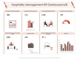 Hospitality Management KPI Dashboard Table Hotel Management Industry Ppt Inspiration