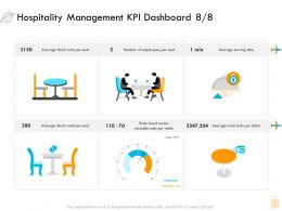 Hospitality Management KPI Dashboard Time Ppt Infographic Template