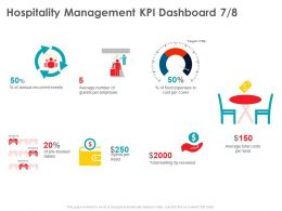 Hospitality Management KPI Dashboard Tip Ppt Powerpoint Presentation Summary Background Designs