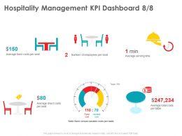 Hospitality Management KPI Dashboard Versus Ppt Powerpoint Presentation Model Icons