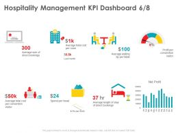 Hospitality Management KPI Dashboard Visitor Ppt Powerpoint Presentation Icon Gallery