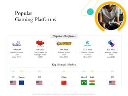 Hospitality Management Overview Popular Gaming Platforms Strategic Markets Ppts Cliparts