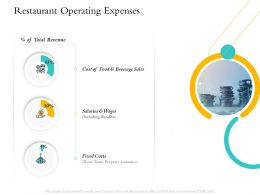 Hospitality Management Overview Restaurant Operating Expenses Fixed Costs Ppts Tips
