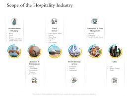 Hospitality Management Scope Of The Hospitality Industry Conventions Event Ppts Goods