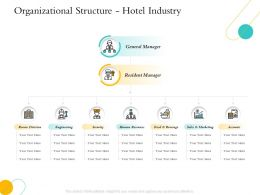 Hospitality Organizational Structure Hotel Industry General Manager Ppts Graphics