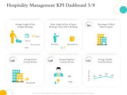 Hospitality Overview Hospitality Management Kpi Dashboard Beds Occupied Ppts Icons