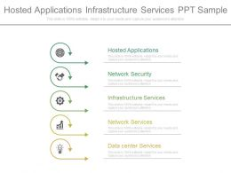 Hosted Applications Infrastructure Services Ppt Sample