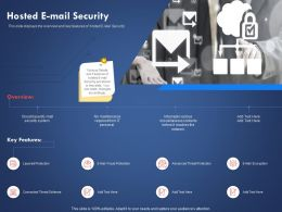Hosted E Mail Security Connected Threat Defense Ppt Powerpoint Presentation Graphics