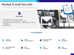Hosted E Mail Security Threat Ppt Powerpoint Presentation Icon Graphics Design