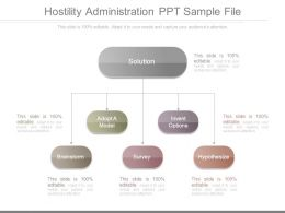Hostility Administration Ppt Sample File