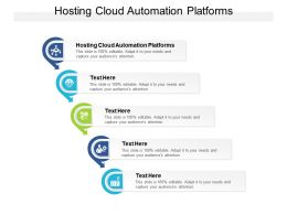 Hosting Cloud Automation Platforms Ppt Powerpoint Presentation Outline Objects Cpb