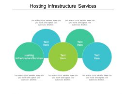 Hosting Infrastructure Services Ppt Powerpoint Presentation Inspiration Ideas Cpb