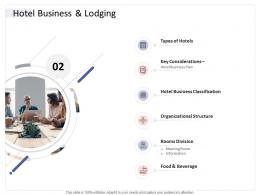 Hotel Business And Lodging Hospitality Industry Business Plan Ppt Designs