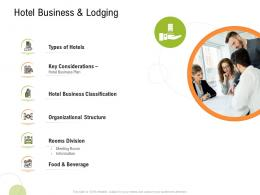 Hotel Business And Lodging Strategy For Hospitality Management Ppt Inspiration