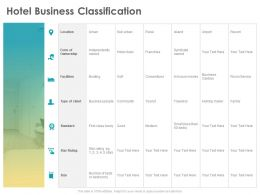 Hotel Business Classification Class Luxury Ppt Powerpoint Presentation Summary Influencers