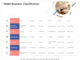 Hotel Business Classification Hospitality Industry Business Plan Ppt Sample