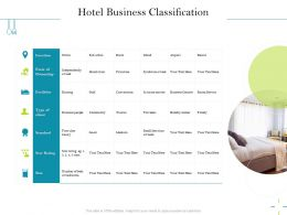 Hotel Business Classification Less Than Ppt Powerpoint Presentation Styles Designs