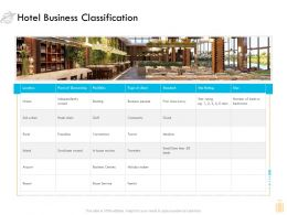 Hotel Business Classification Ppt Powerpoint Presentation Template Topics