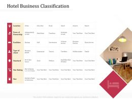 Hotel Business Classification Stars M3241 Ppt Powerpoint Presentation Pictures Summary