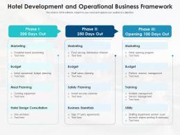 Hotel Development And Operational Business Framework